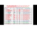 Danh sách học sinh giỏi lớp 9 cấp TPHCM (2018-2019) (học sinh đang học tại Thăng Long)